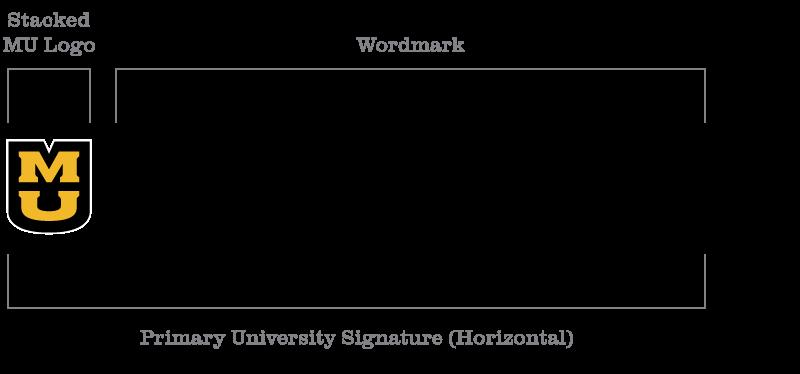 University Signature & Alternates // Identity Standards