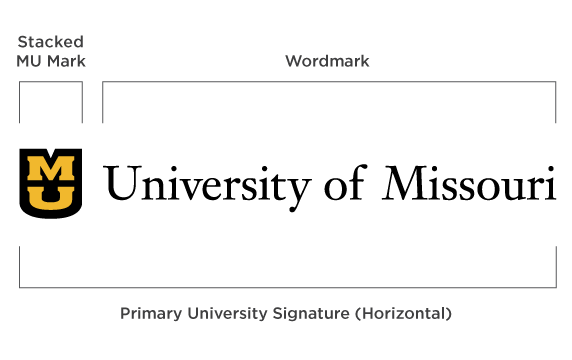 "The stacked MU made of a black shield and gold 'MU' sits to the left of black serif text ""University of Missouri"". Below that is gray descriptor text ""Primary University Signature (Horizontal)"""