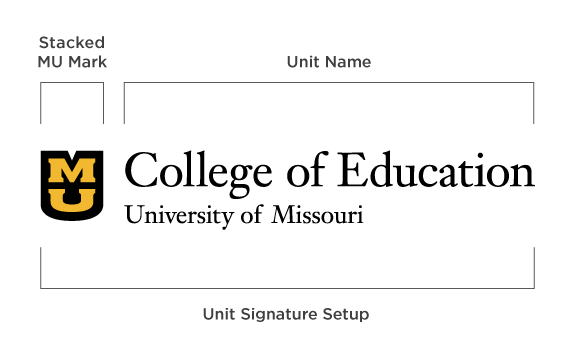 "The stacked MU made of a black shield and gold 'MU' sits to the left of black serif text ""College of Education"" and ""University of Missouri"". Below that is gray descriptor text ""Unit Signature Setup"""